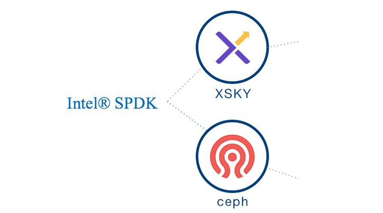 [至顶网]XSKY借助英特尔SPDK提升Ceph性能